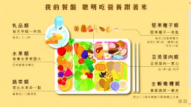 Pictorial guide to healthy meals released