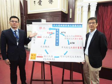 Taichung Power Plant fined NT$20m
