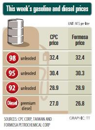 CPC, Formosa raise fuel prices amid Gulf tensions