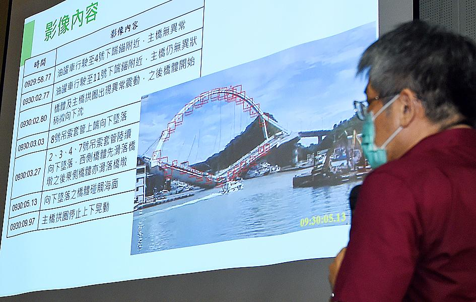 Bridge uninspected since 2016: probe