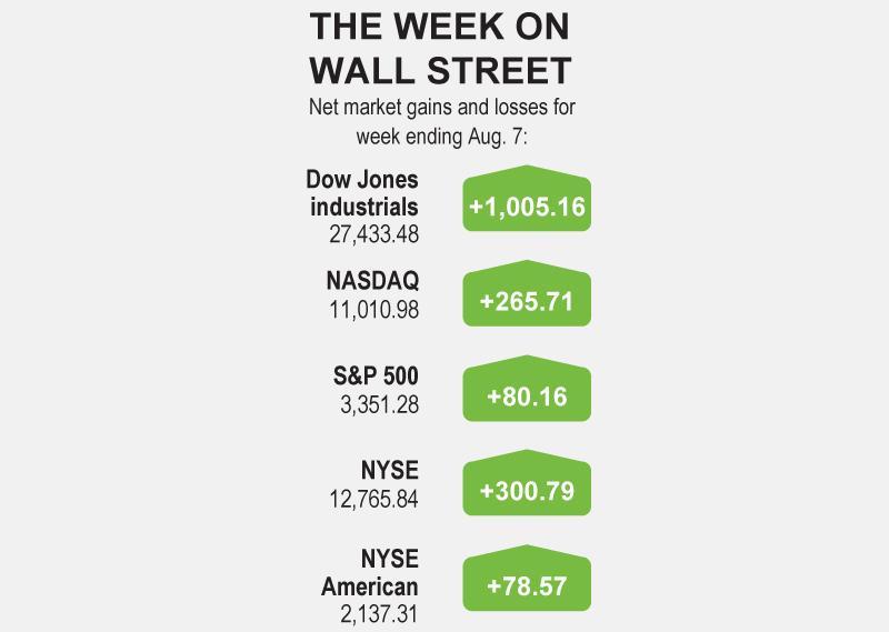 TSX tracks fall in energy stocks as oil slips, Trump imposes tariffs